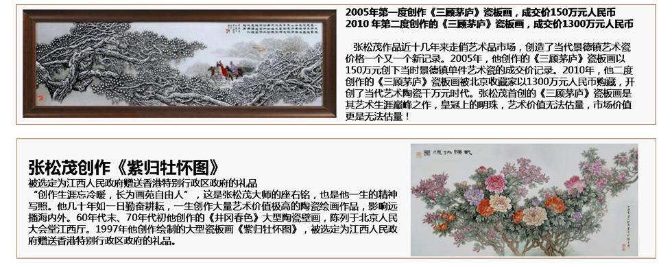 张松茂代表作品与其市场价值