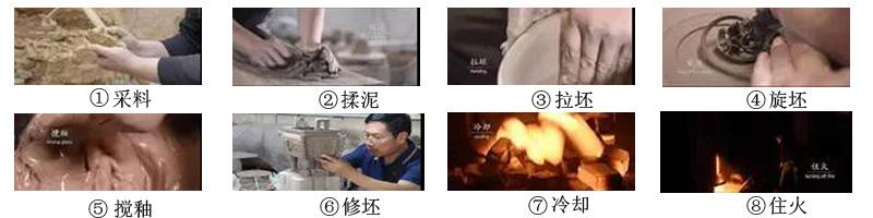 《盛世中华鼎》制作工艺流程