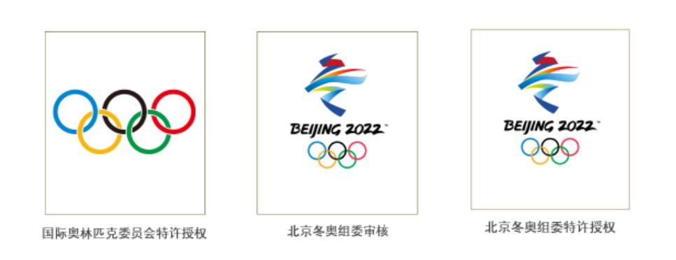 奥林匹克传承徽宝青白玉珍藏版授权单位