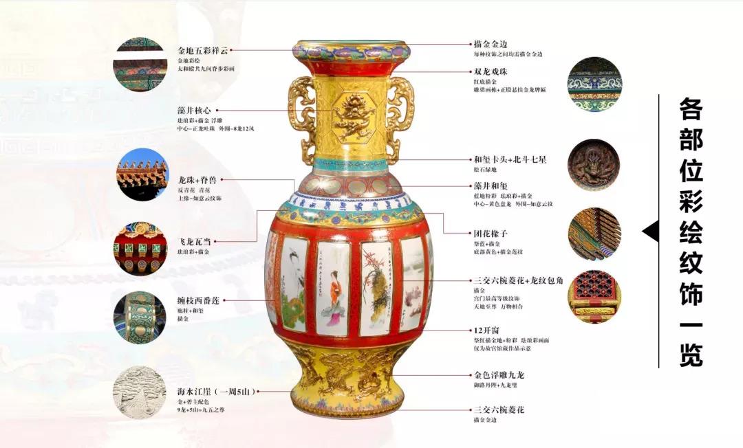 百年国韵十二宗师大瓶纹饰描述